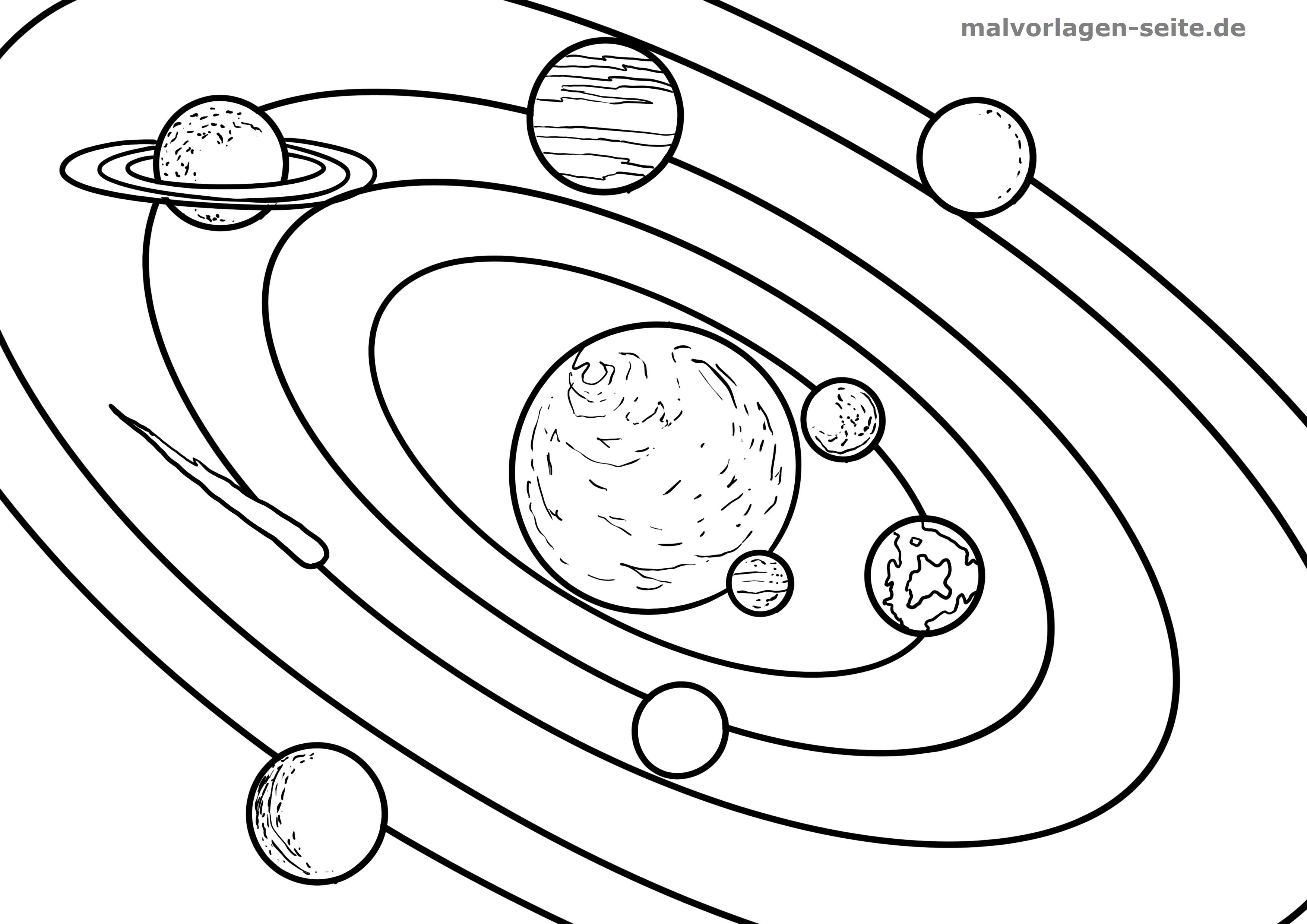 Malvorlage Planeten Umlaufbahn Weltraum