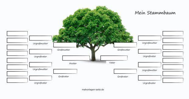 पारिवारिक वृक्ष टेम्प्लेट