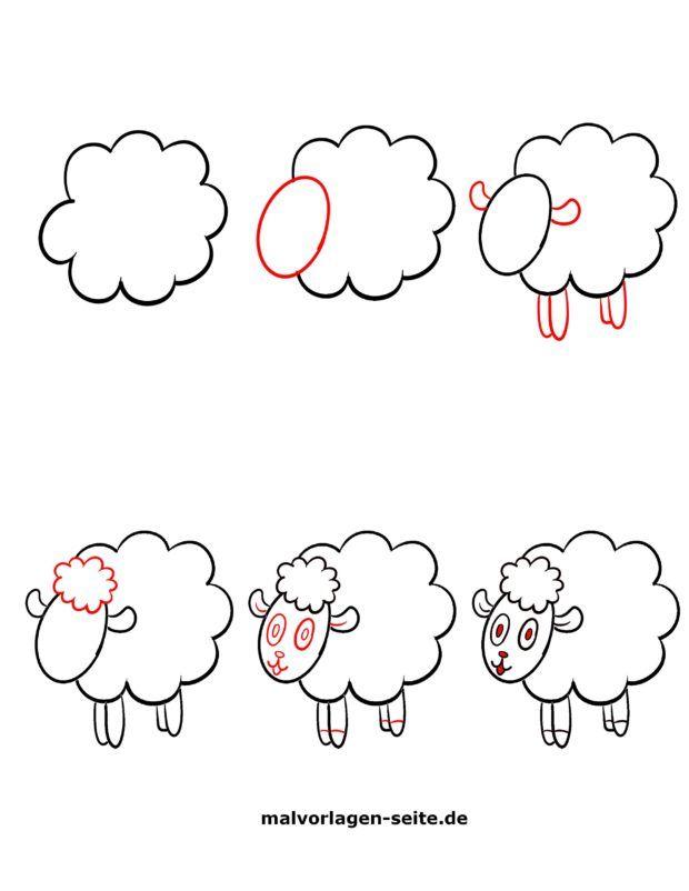 Kako barvati ovco