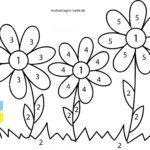 Pintura por números - flores