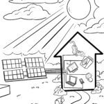 Coloring page solar system | Energy environmental protection