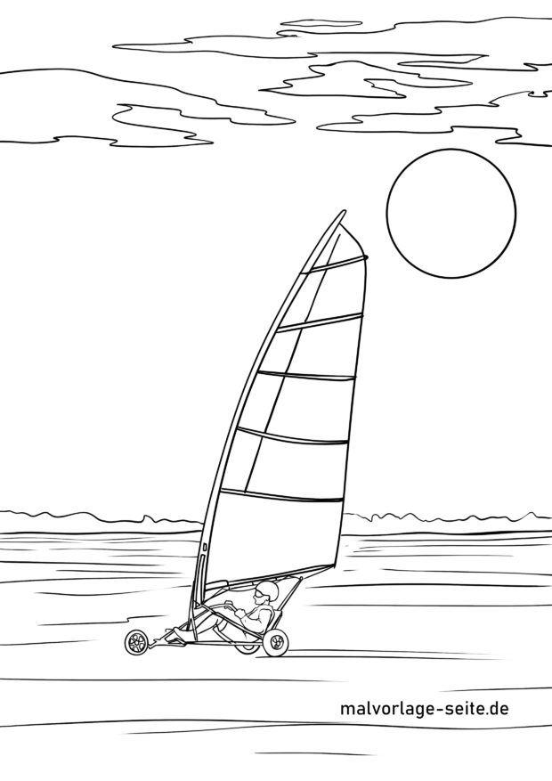 Farvelægning strandsejlads