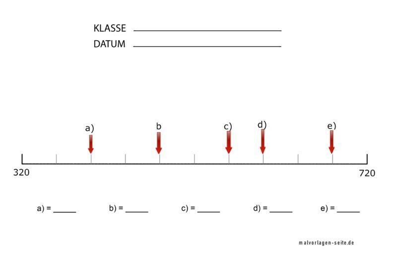 Beregn skalering af tallinjer