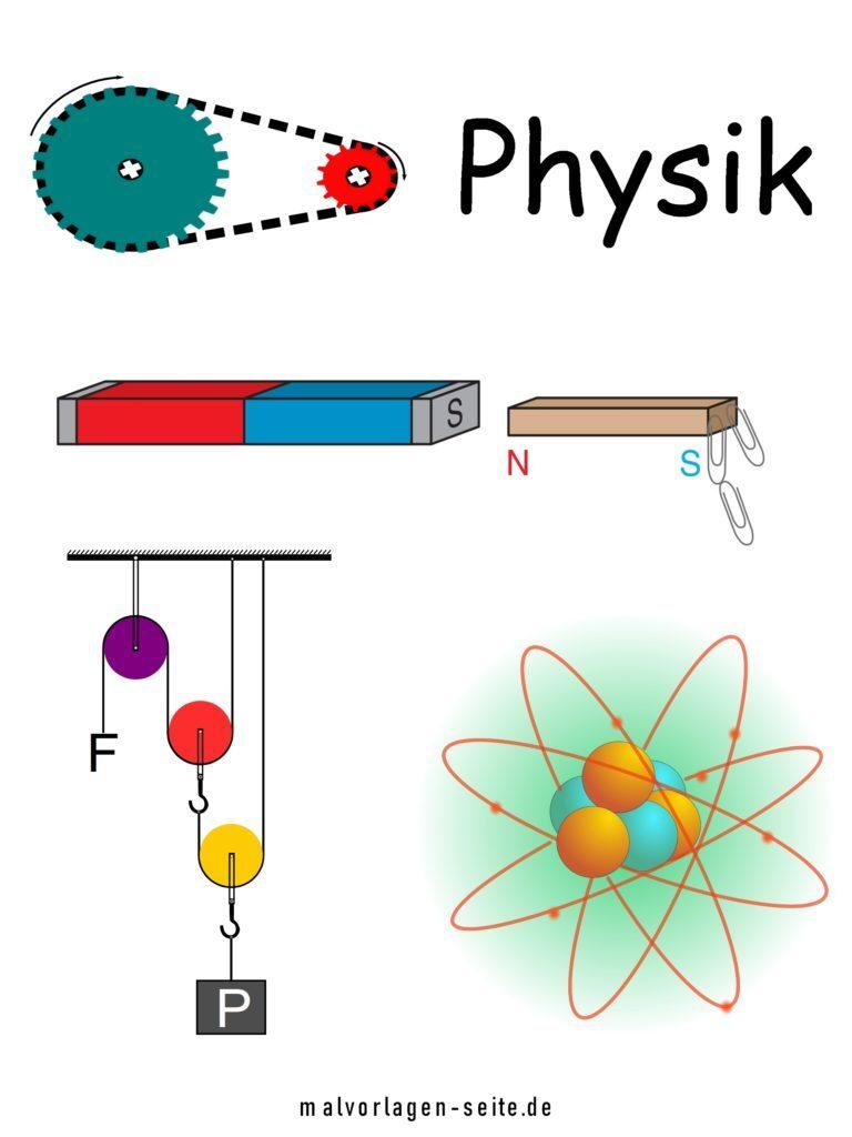 Deckblatt Physik | Schule