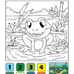 Наслика по бројки жаба