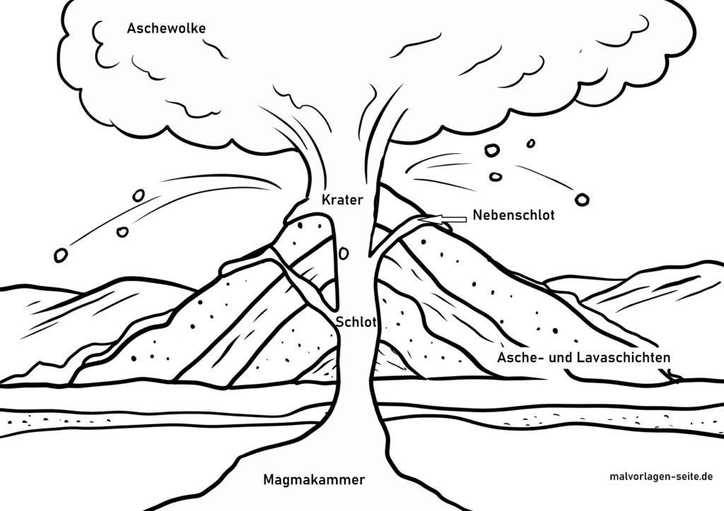 ইনফোগ্রাফিক আগ্নেয়গিরির অগ্ন্যুত্পাত - আগ্নেয়গিরি