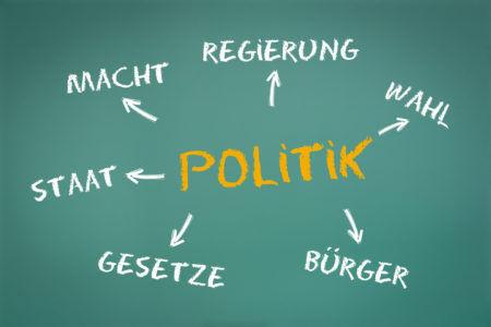 Was ist Politik eigentlich?